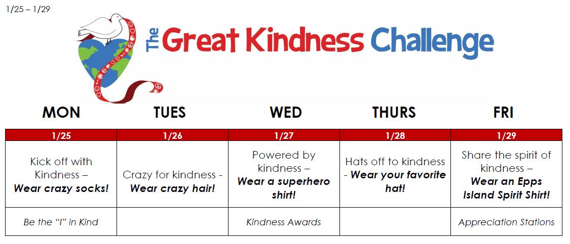 Gran desafío de bondad